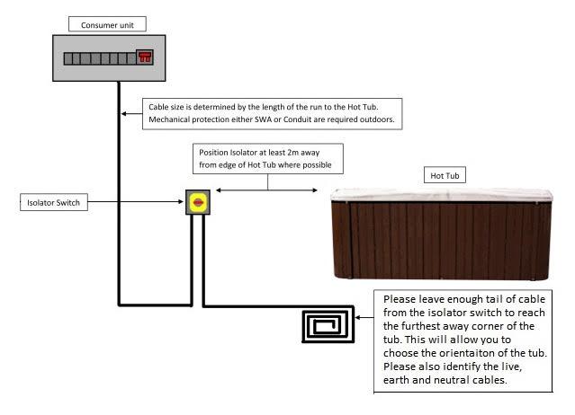 32amp Diagram